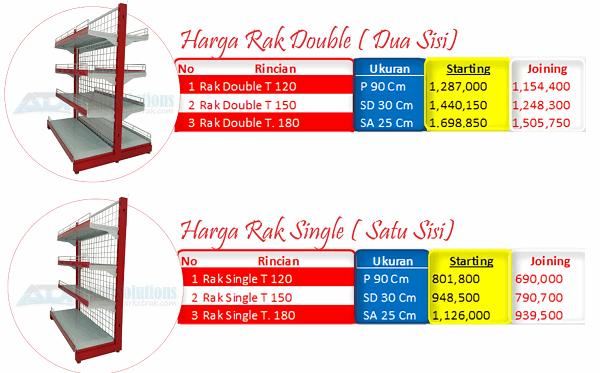 Harga Adi Rak Minimarket
